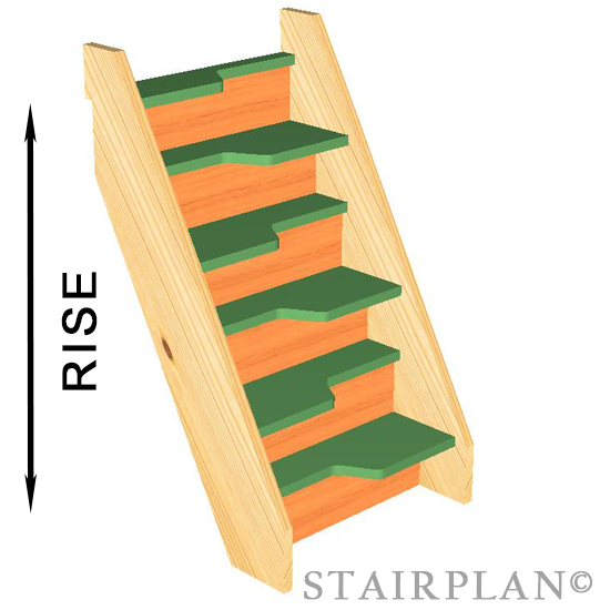 Budget Space Saver Staircase 6 Risers