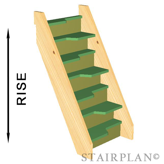 Wonderful Budget Space Saver Staircase 7 Risers