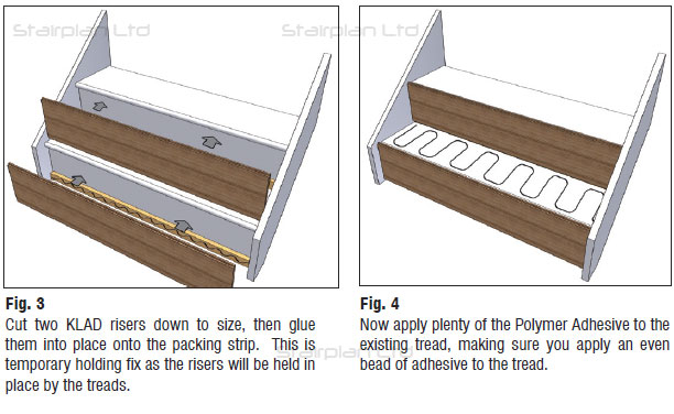 Stair Klad   Staircase Cladding Instructions